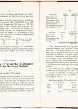 Die-Lenzkircher-Handelsgesellschaften-Walter-Tritscheller-1922-94-95