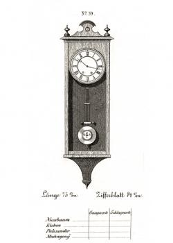 Regulator-Modell-039-1868