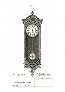 Regulator-Modell-071-1868