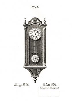 Regulator-Modell-072.1-1868